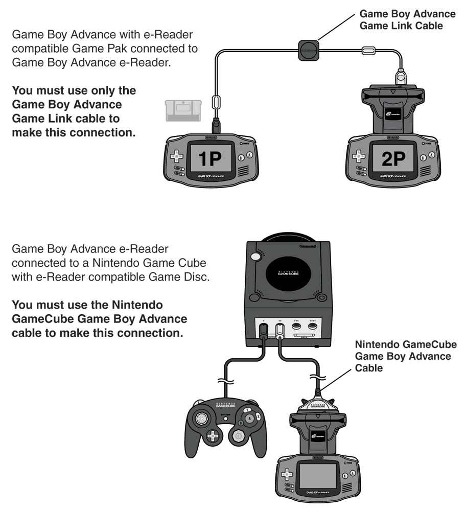 Nintendo E-Reader cardboard swipe-cards added levels and