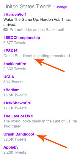 Crash Bandicoot trending on Twitter