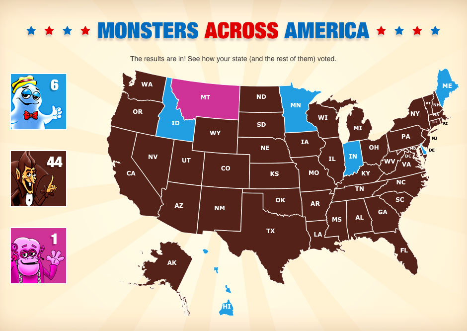 General Mills Monster Cereal Election Results