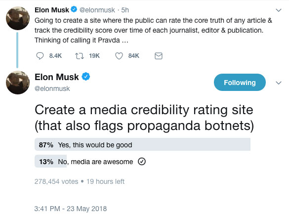 Musk wants popular oppinion integrity polls online