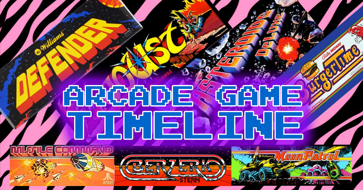 Match your milestones against our iconic arcade game timeline