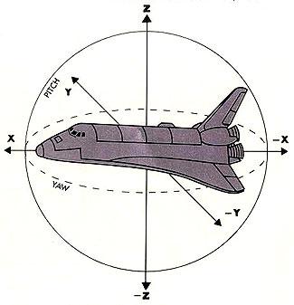 space shuttle atari 2600 - photo #34